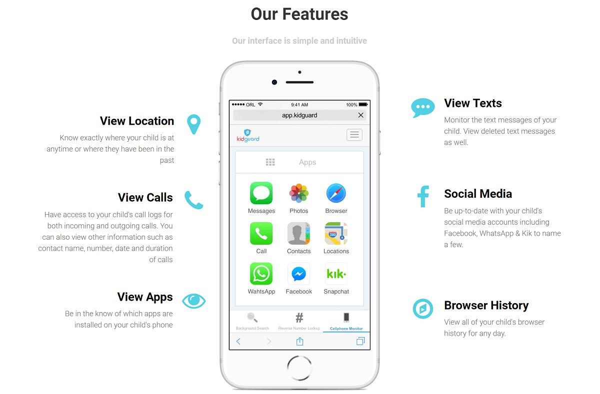 Features of KidGuard