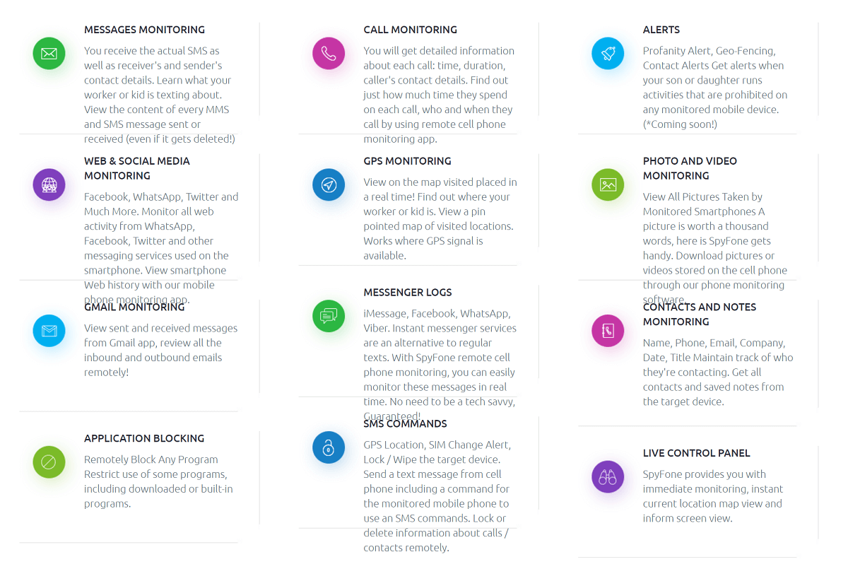 features of spyfone